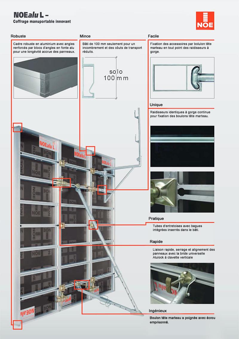 Banche aluminium manuportable