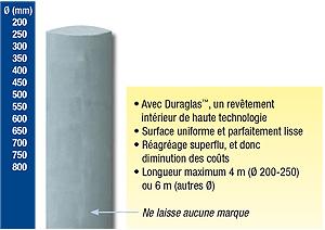 Achat Accessoires En Magasin Bordeaux